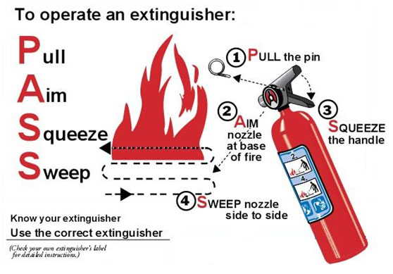 PASS Technique Fire Extinguisher