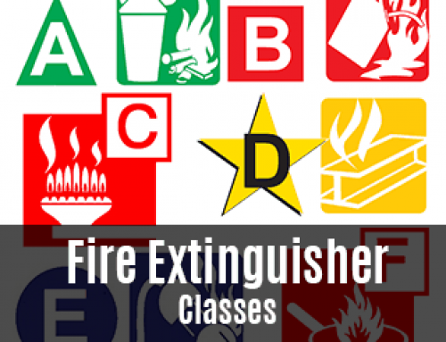 6 Fire Extinguisher Classes In Australia