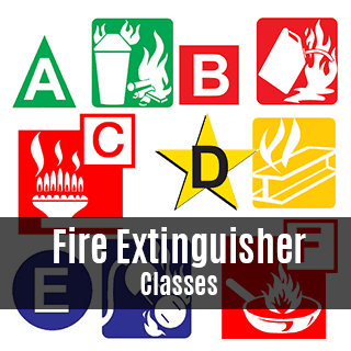 Fire Extinguisher Classes in Australia - Featured Image 1