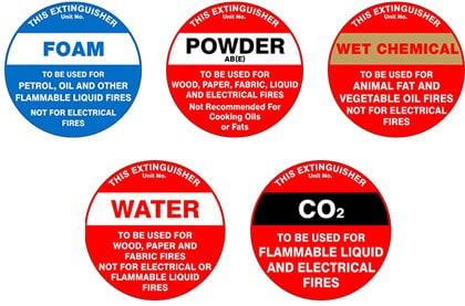 5 Types of Extinguishers in Australia