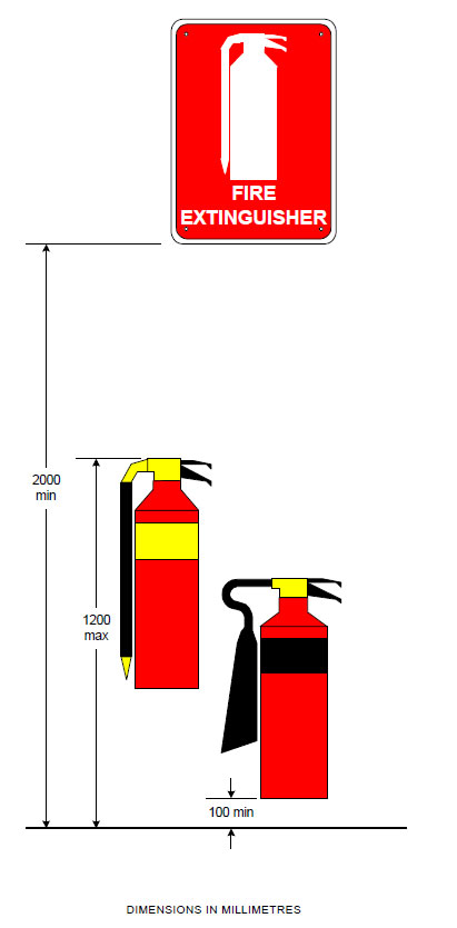 Fire-Extinguisher-Mounting-Heights