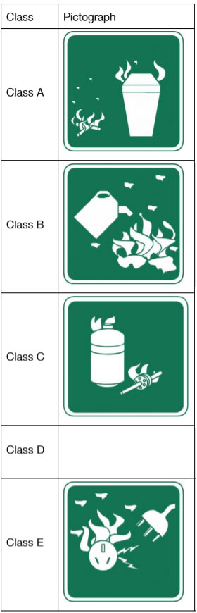Fire-Extinguisher-Symbol